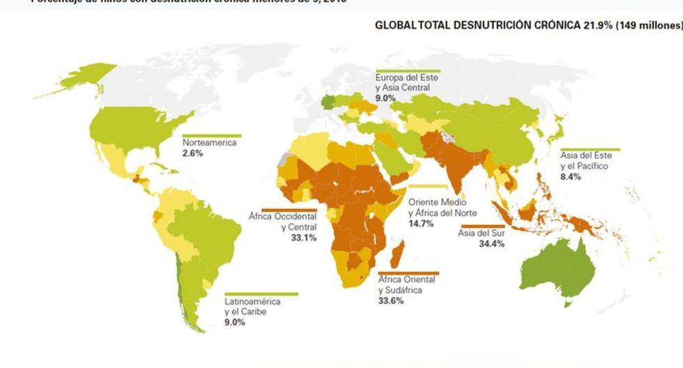 Unos 340 millones en el mundo sufren carencias alimentarias. (Imagen: Unicef)