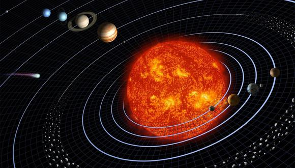 Sistema Solar. (Foto: Pixabay)