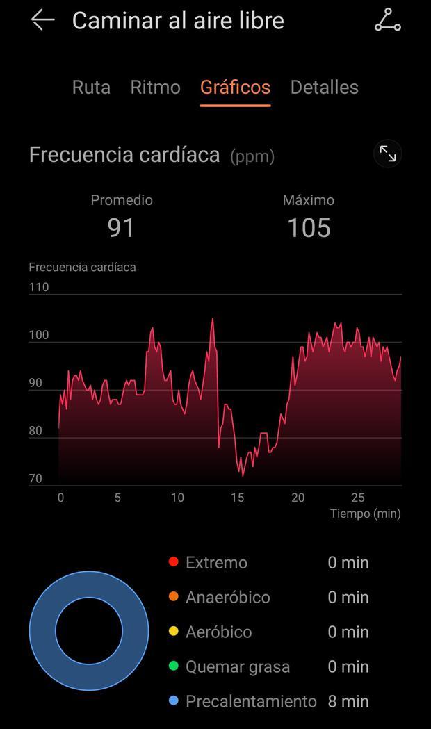 La app Salud de Huawei permite monitorear nuestro rendimiento. (Captura de pantalla)