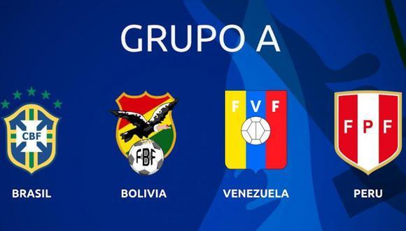 Tabla grupo A Copa América EN VIVO: posiciones y marcadores de Perú, Brasil, Venezuela y Bolivia. (Foto: Twitter)