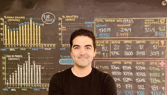 Loret de Mola nació en Lima en 1976. Hace ocho años decidió emprender fundando Matlab. (Foto: Archivo personal)