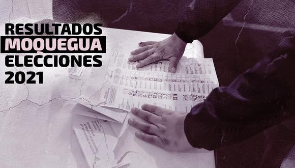 Conoce los resultados de las Elecciones 2021 en la región Moquegua, según el conteo de la ONPE | Foto: Diseño El Comercio
