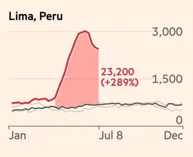 (Fuente: Financial Times)