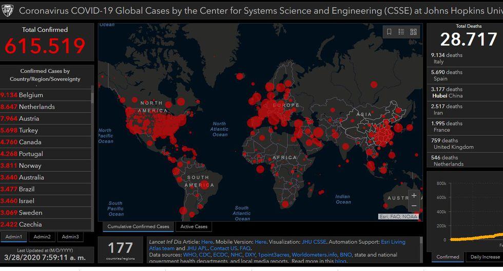 Mapa del coronavirus en el mundo, en tiempo real hoy sábado 28 de marzo: contagiados y muertos. (Johns Hopkins University).