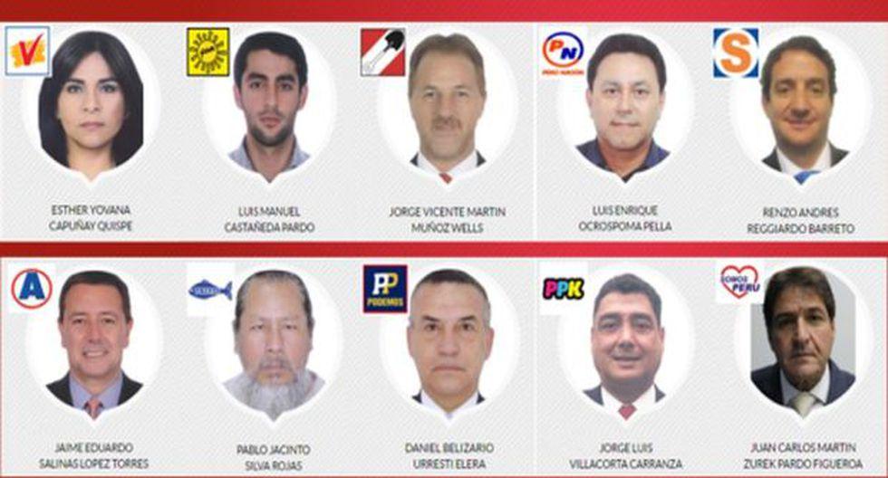 En el marco de las Elecciones 2018, el JNE organiza este domingo el primer debate entre diez de los veinte candidatos a la alcaldía de Lima. (Captura)