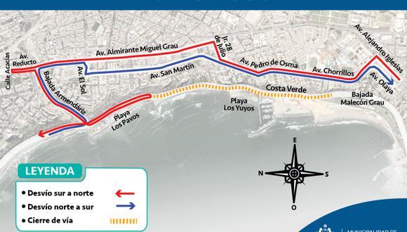 El cierre va desde la bajada Malecón Grau hasta la altura de la playa Los Pavos. Por ello, la Municipalidad de Lima recomendó a los conductores utilizar rutas alternas. (Foto: MML)