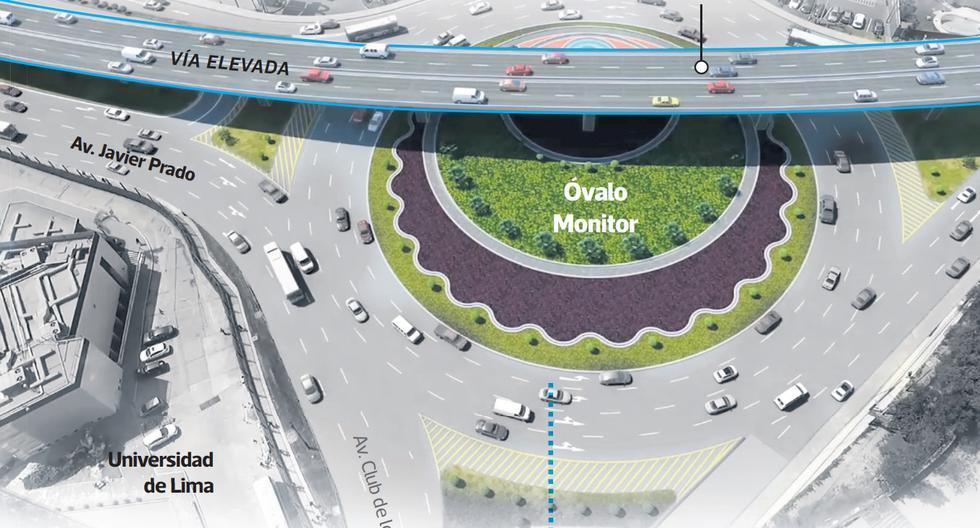 En julio del 2019, se volvió a anunciar su construcción por cuarta vez, pero sin fecha de inicio. El año pasado, el comienzo de la ejecución fue confirmado por la Empresa Municipal Administradora de Peaje (Emape) a El Comercio: diciembre de este año. Finalmente, hoy, martes 23 de febrero, la Municipalidad de Lima informó sobre el inicio de las obras.