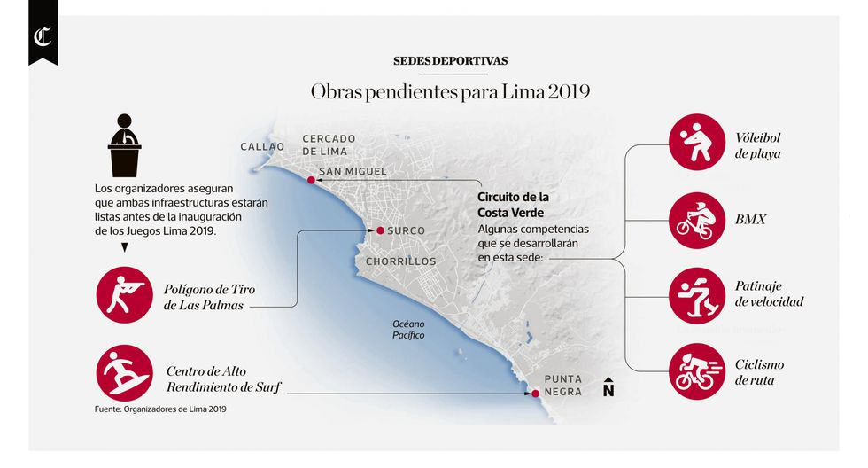 Infografía publicada en el diario El Comercio el 26/06/2019