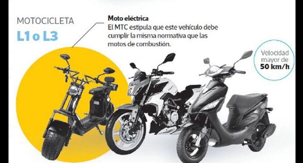Infografía: El Comercio / Fuente: MTC