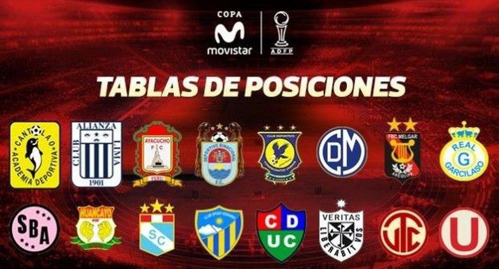 Este martes 24 de julio se dio inicio a la fecha 8 del Torneo Apertura 2018. Alianza Lima perdió por el momento la punta, mientras que Universitario de Deportes superó a Binacional y logró alejarse de los puestos de descenso (Foto: agencias)