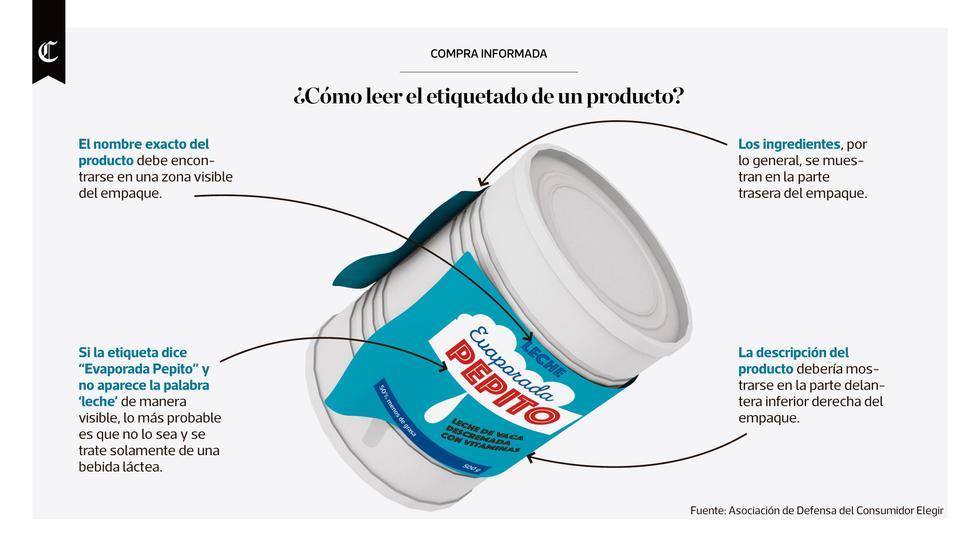 Infografía publicada el 06/06/2017 en El Comercio