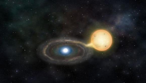 """Astrónomos observan """"canibalismo"""" en las estrellas"""