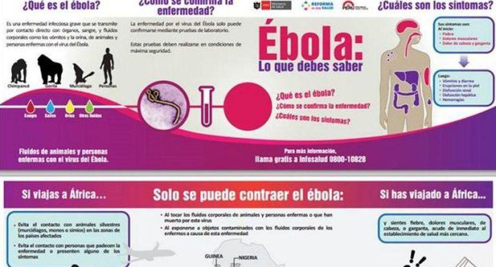 ¿Ves qué tiene de malo este folleto contra el ébola del Minsa?