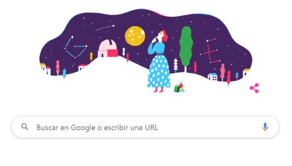 Para continuar su exploración de los misterios del cosmos, la astrofísica Gutiérrez Alonso se mudó a los Estados Unidos a fines de la década de 1950. (Doodle)