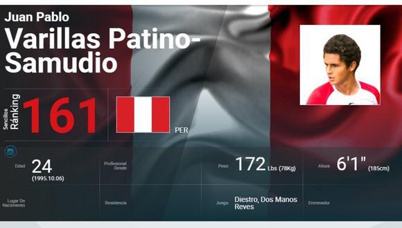 Juan Pablo Varillas consiguió su mejor ubicación en el ranking ATP   Foto: Captura