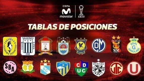 Torneo Clausura EN VIVO: resultados, posiciones y tabla acumulada tras partidos pendientes. (Foto: El Comercio)