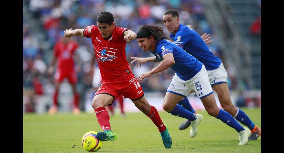 Pero lamentablemente el jugador peruano perdió la categoría con los Lobos BUAP. (Foto: AFP)