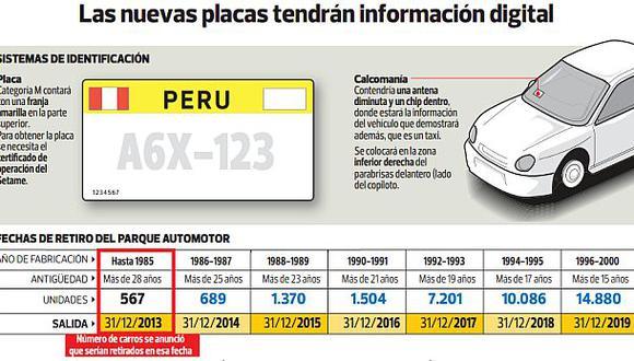 Desde junio los taxis de Lima deberán tener placas formales