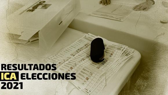 Conoce los resultados de las Elecciones 2021 en la región Ica, según el conteo de la ONPE | Foto: Diseño El Comercio