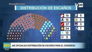 JNE oficializó la distribución de curules en el congreso para nueva legislatura