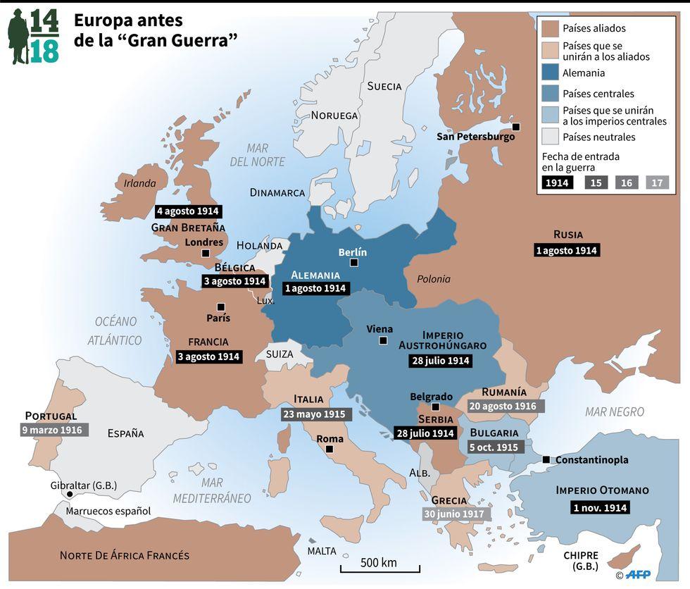 Europa antes de la Primera Guerra Mundial. Fuente: AFP