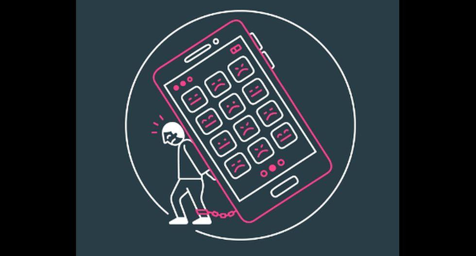 Motorola ha iniciado una campaña para que los usuarios sepan si son o no son dependientes de sus smartphones.