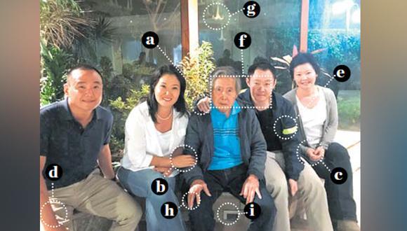 Esta imagen es un registro en apariencia normal de un grupo familiar, pero que sometido a un auscultamiento analítico arroja interesantes hipótesis de lo que el autor de la misma plantea.