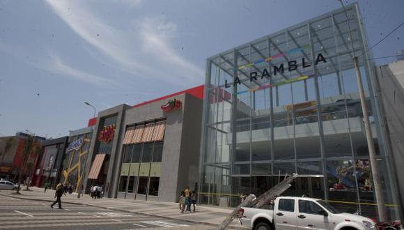San Borja: Centro comercial redoblará seguridad en sus baños